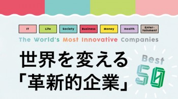 「世界を変える企業」BEST50